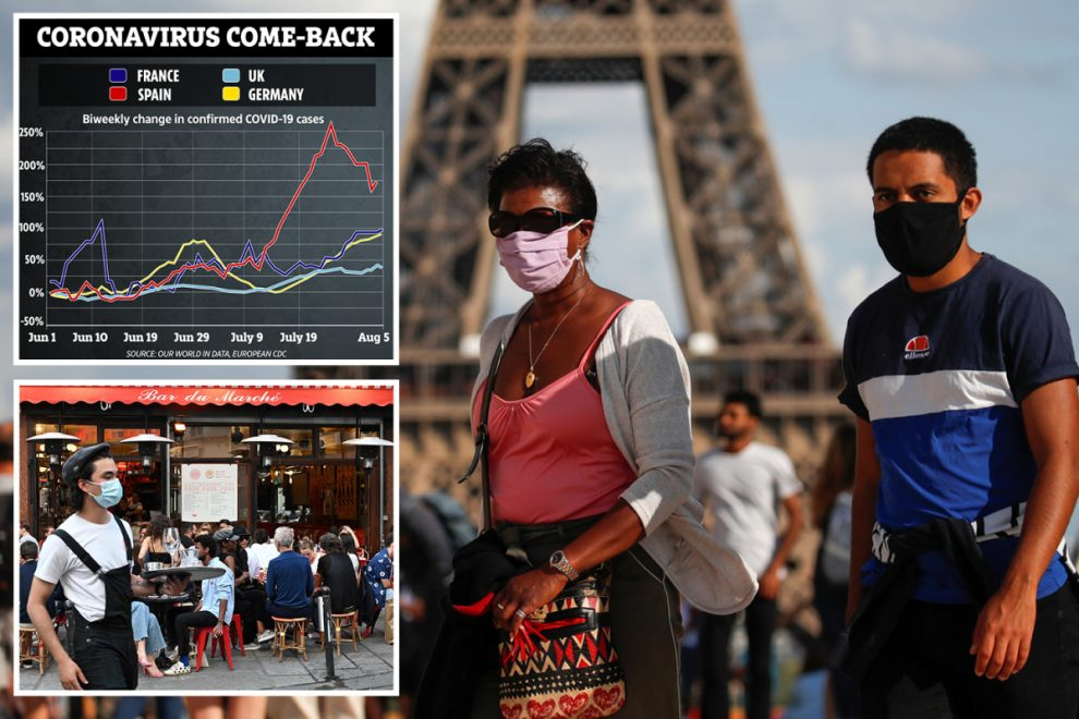 France 'could lose control of coronavirus at any moment' as second wave strikes Greece, Spain and Germany