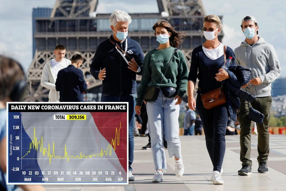 France becomes Europe's coronavirus hotspot as it records highest EVER daily case figure