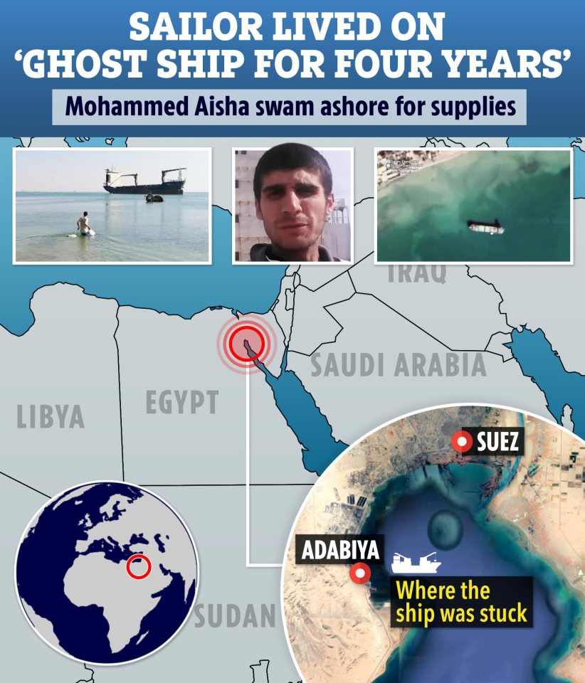 Sailor forced to live on ghost ship for FOUR years and swim ashore for supplies due to bonkers red tape